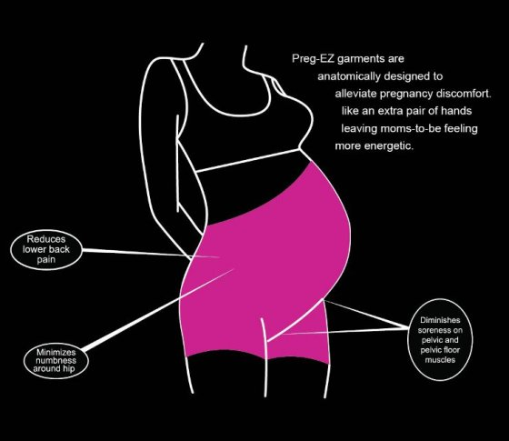 This is how Preg-Ez works.